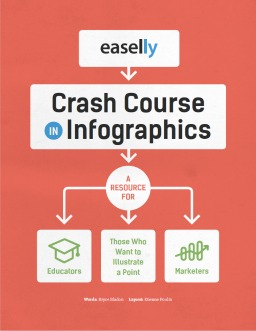 crash course easelly