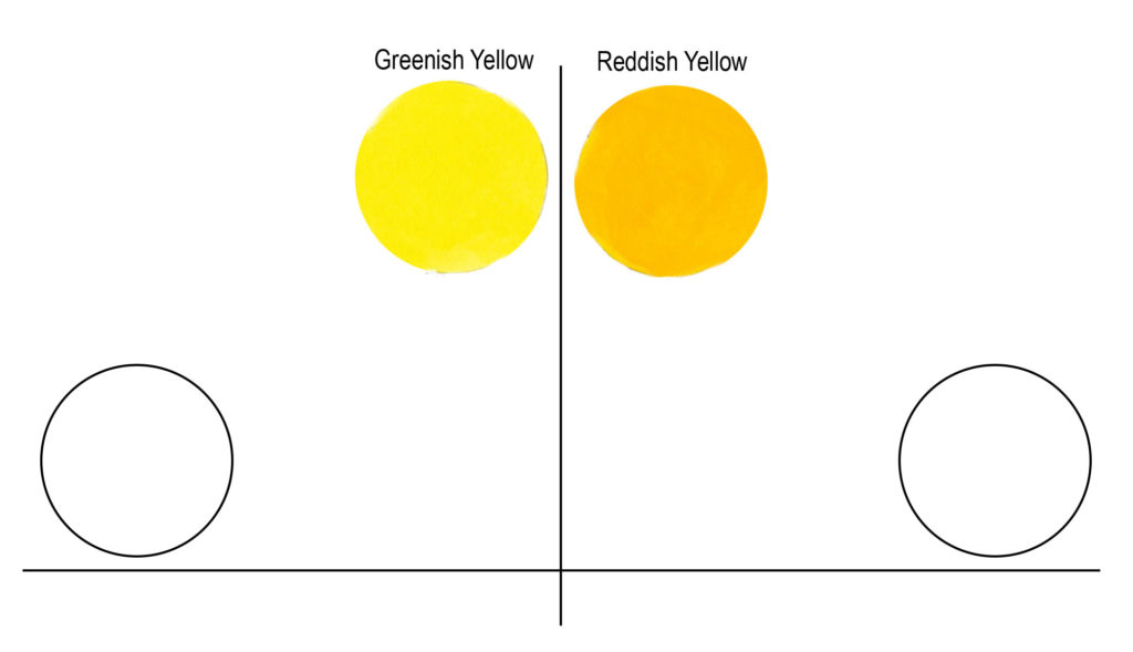 Figure 5: Yellows are divided with a cool greenish yellow to the left and a warm reddish yellow to the right.
